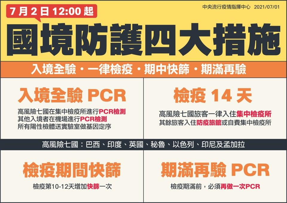 7/22起入境皆須PCR採檢
